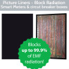 EMF Protection Poster/Photo liner for smart meter power curcuit breaker box protection
