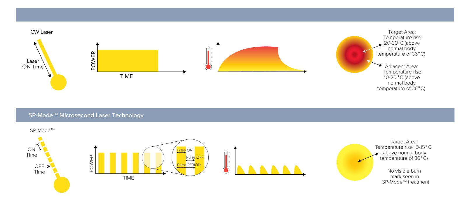 wave-chart.jpg
