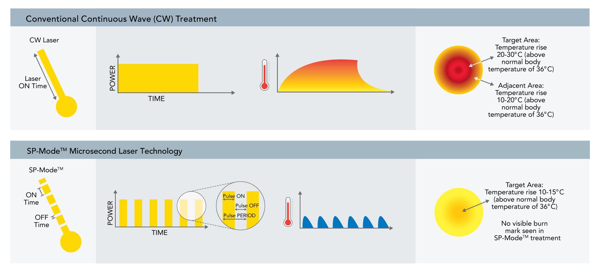 wavelnth-chart.jpg