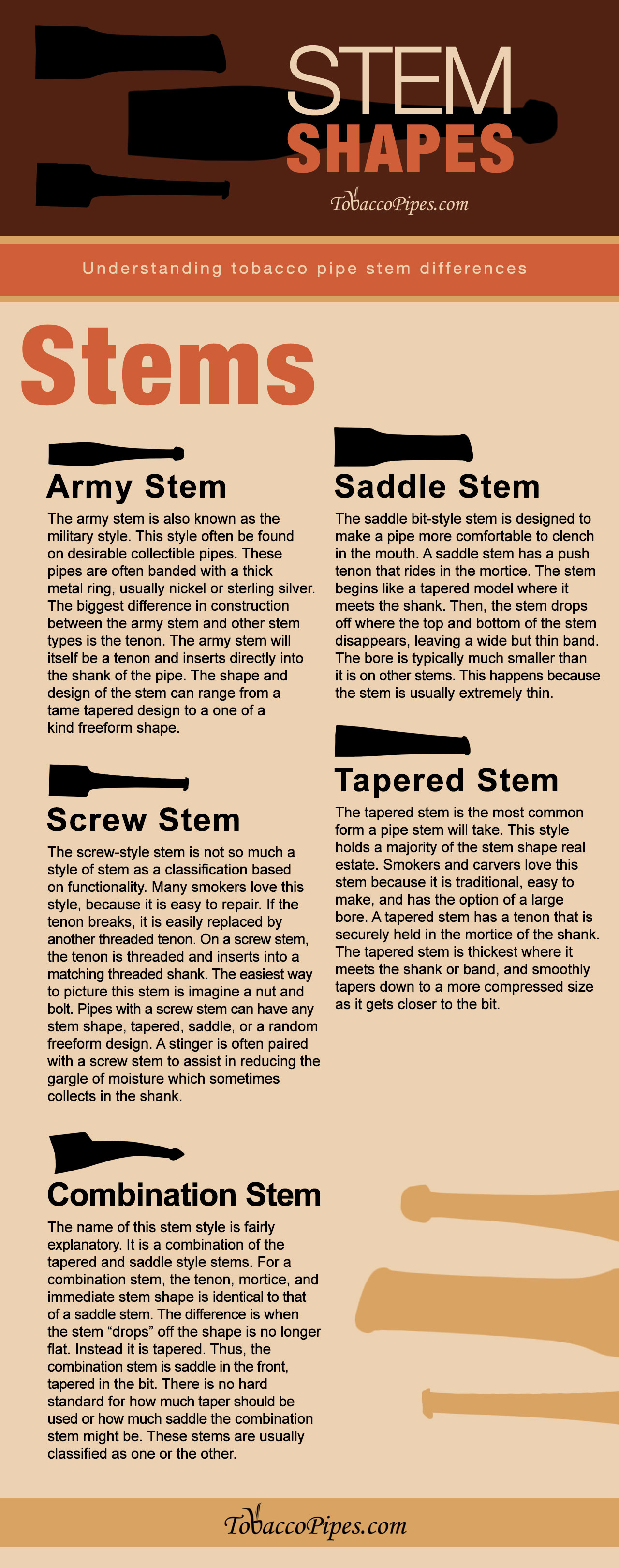 Stem Guide for Tobacco Pipes