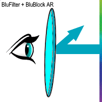 Blue Filter and BluBlock AR Diagram