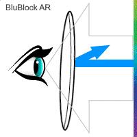 BluBlock AR Coating Diagram