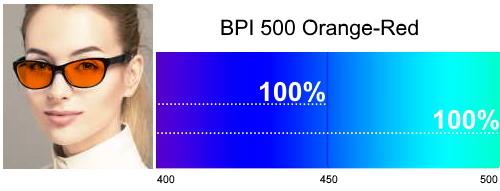 BPI 500 Orange Red Tint