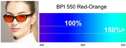 BPI 550 Red Orange Tint
