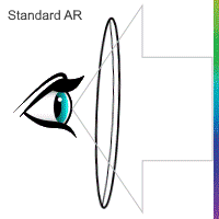 Standard AR Diagram