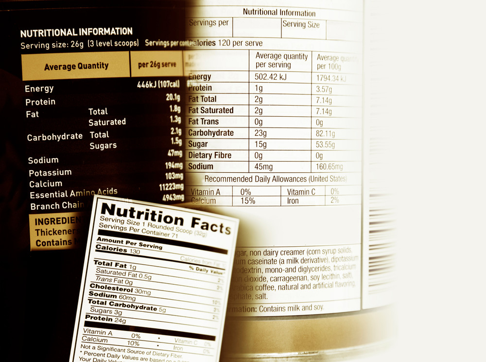 How To Read an Ingredient Label