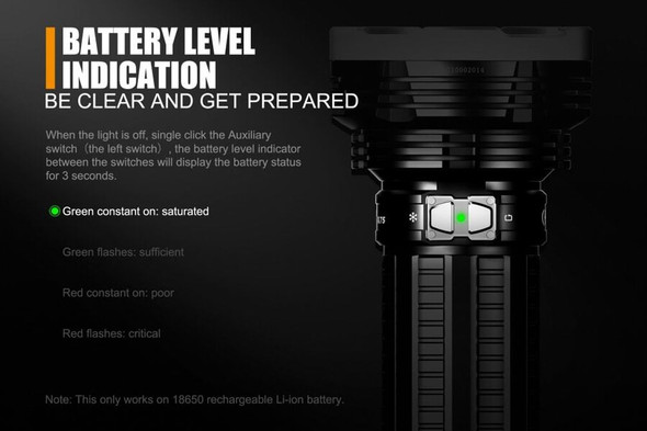 Fenix TK75 LED Flashlight with 5100 Lumen Max Output
