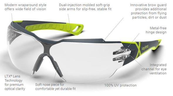 HexArmor MX300 Safety Glasses with Grey 23% TruShield Anti-Fog Lens 11-13005-02 - Features