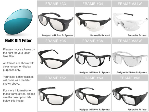 NoIR DI4 Filter for Low Level Laser Therapy (625-850nm, 633nm, 662-835nm)