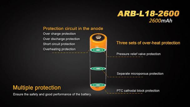 Fenix ARB-L18-2600 High-Capacity 18650 Battery