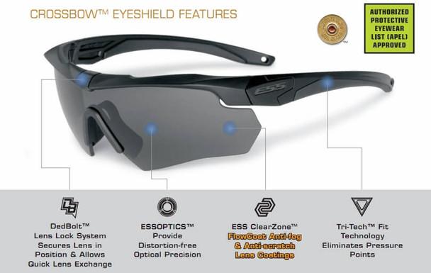 ESS Crossbow 2X Ballistic Eyeshield Kit