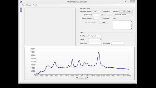 The OndaVia Raman Controller software main window