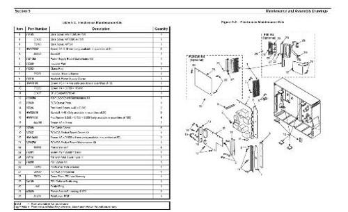 Back Panel, USB/Ethernet (Thermal Transfer)   P1067988-009