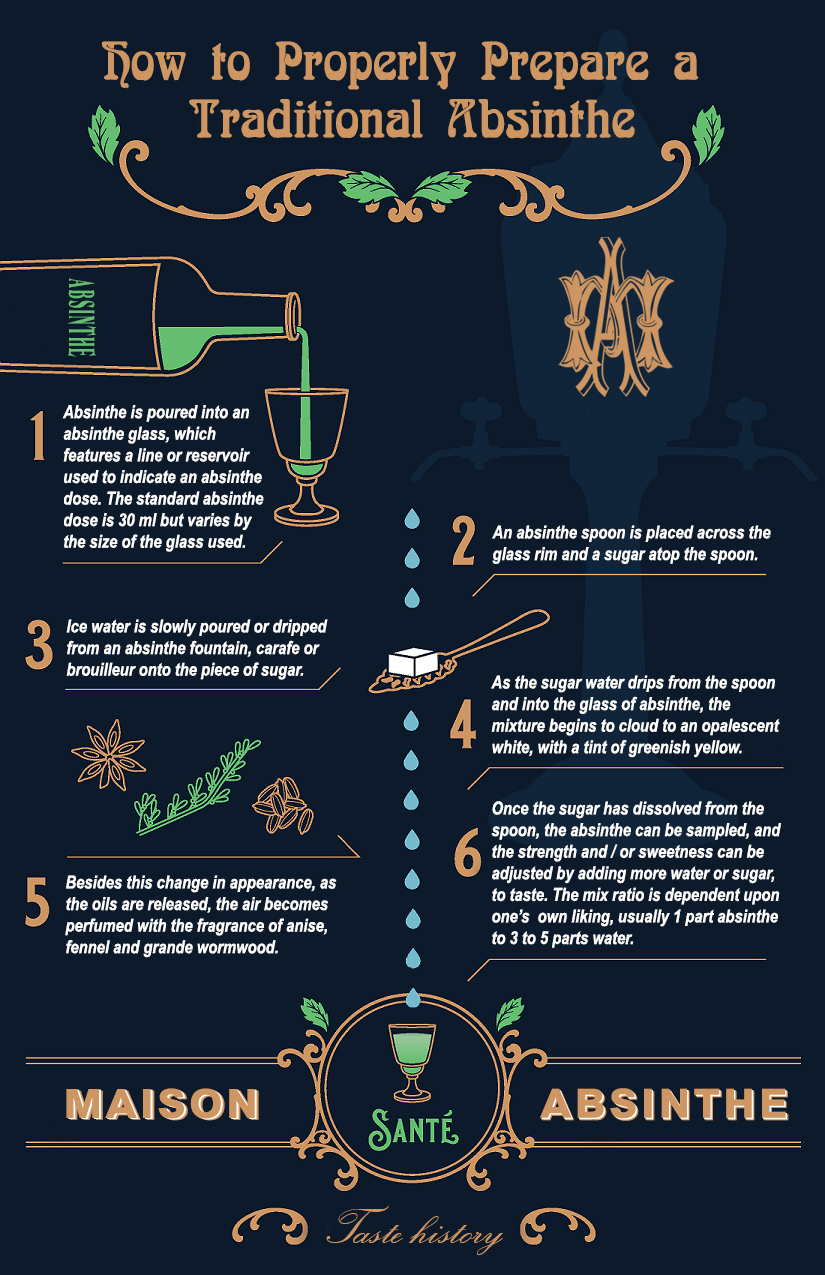 how-to-properly-prepare-absinthe-english-a.jpg
