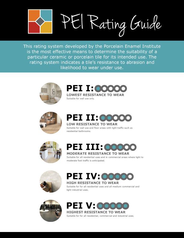 PEI Rating