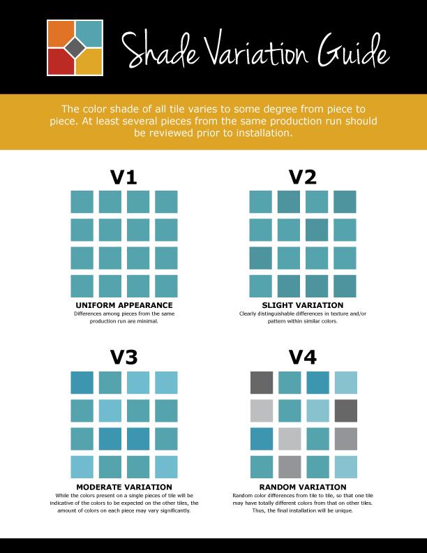 Shade Variation Guide