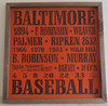Baltimore Orioles Baseball 18x18 inch Vintage Print Wood Sign