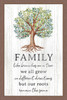 Family Like Branches On A Tree we all grow in different directions but our roots remain the same. Pine Wood Framed Sign - 12X18