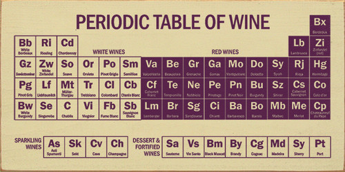 Wood Sign - Periodic Table Of Wine