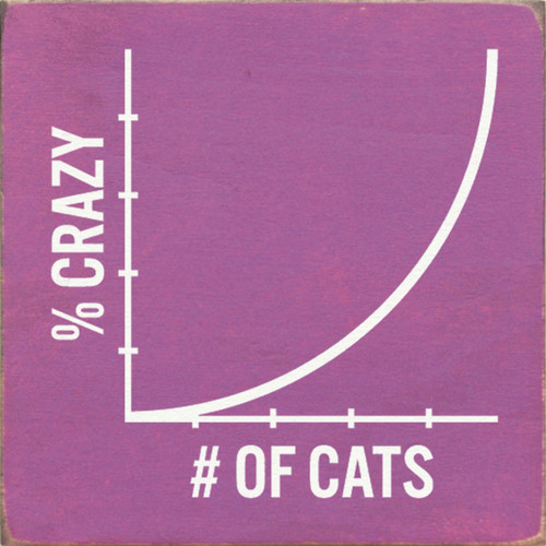 Wood Sign - The Number Of Cats Increases The Percentage Of Crazy Chart