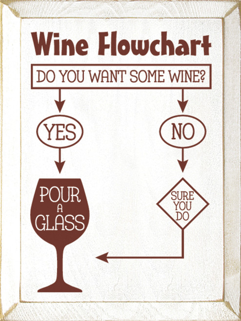 Wood Sign - Wine Flowchart: Do You Want Some Wine? Yes - Pour A Glass. No - ...
