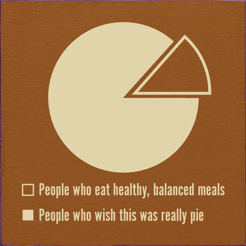 Wood Sign - Pie Chart - People Who EatHealthy, Balanced Meals. People...
