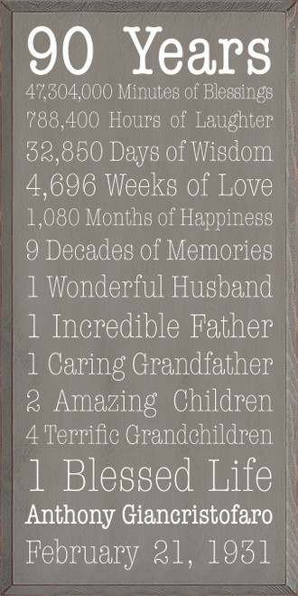 24x48 Anchor Gray board with White text  90 Years 47,304,000 Minutes of Blessings 788,400 Hours of Laughter 32,850 Days of Wisdom 4,696 Weeks of Love 1,080 Months of Happiness 9 Decades of Memories 1 Wonderful Husband 1 Incredible Father 1 Caring Grandfather 2 Amazing Children 4 Terrific Grandchildren 1 Blessed Life Anthony Giancristofaro February 21, 1931
