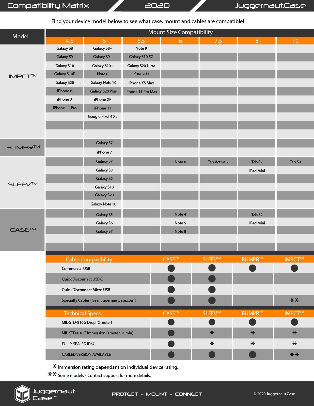 2021-compatibility-chart.jpg