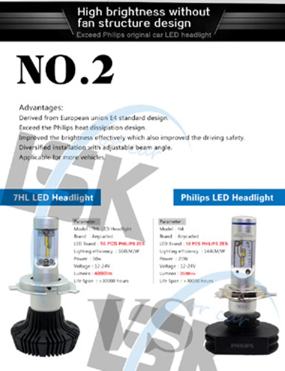 20% Off - HEADLIGHTS-P13-V7 Version 7 Headlight Kit with P13 Bases
