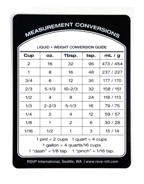 Conversion Label