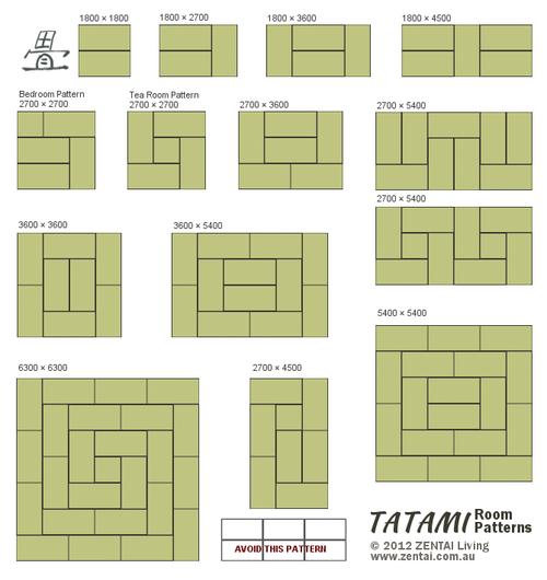 Japanese Tatami Floor Mat Full Size Zentai Living