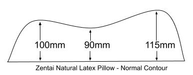 zentai-living-contour-pillow-profiles-contour.png