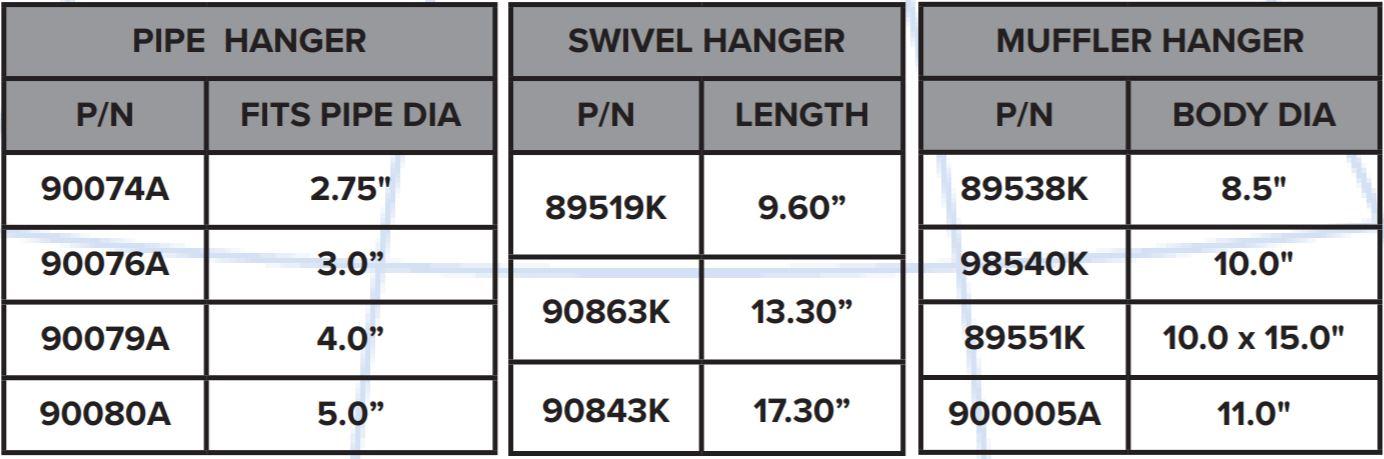 muffler-hanger-chart.jpg