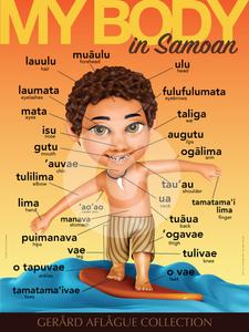 Samoan Teach Me My Body Parts - Male - Teacher Classroom Poster