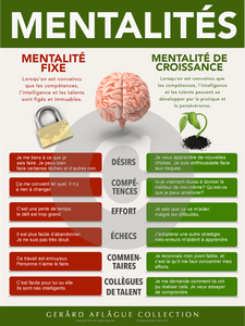French Canadian Growth Mindset Teacher Classroom Poster