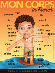 Feelings or Emotions Poster in French (Boy) - 18x24
