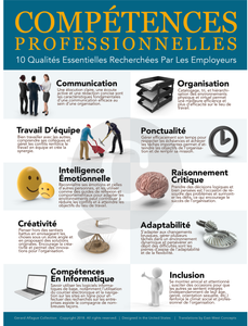 Job Skills Employment Poster in French