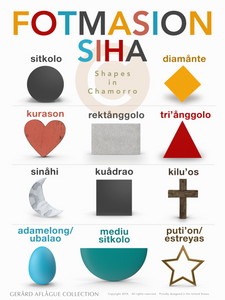Fotmasion Siha - Shapes in Chamorro Poster - 18x24