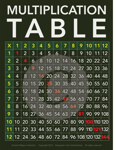 Multiplication Table Poster - 18x24 Inches