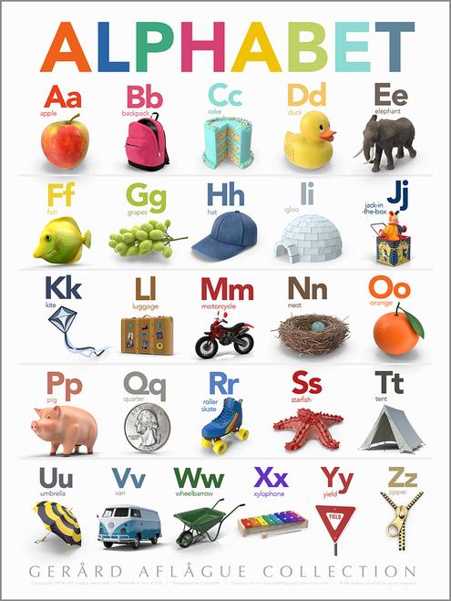 High Quality Print: Teacher Created - Teaching Alphabet (ABC) Poster - 18x24