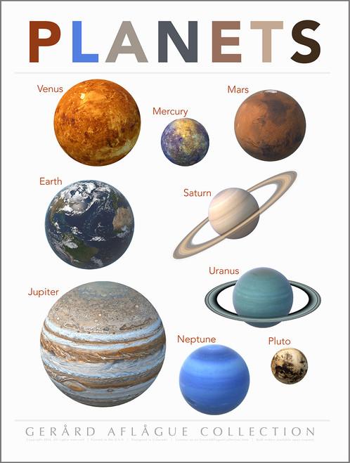 High Quality Print: Teacher Created Planets Classroom Poster - 18x24