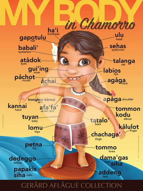 Teach Me My Body Parts in Chamorro - Female - Teacher Classroom Poster