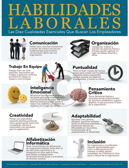 Spanish Job Skills Employment Poster