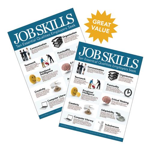 2-pc Job Skills Employment Poster Set