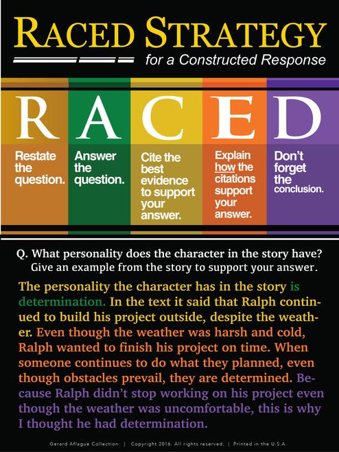 High Quality Print: Teacher Created - RACED Strategy Poster - 18x24