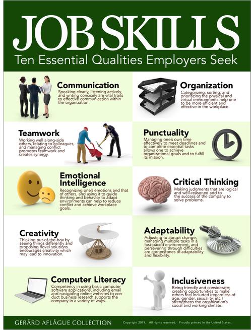 Job Skills Poster