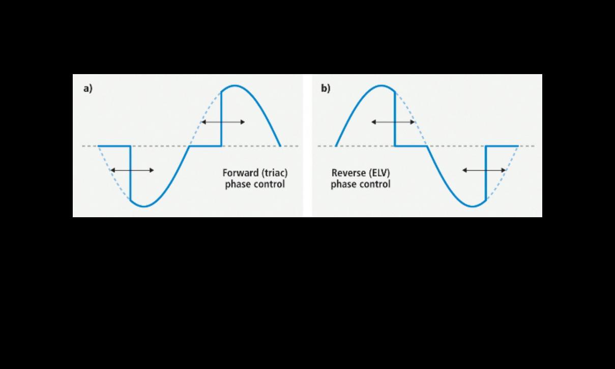 Circuit Diagram Of Light Dimmer Using Triac | Diagrama Er Igreja Wiring Diagram G11