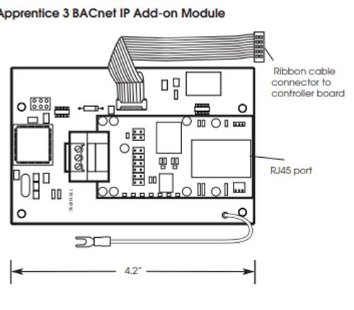 ILC AP3-BAC-IP