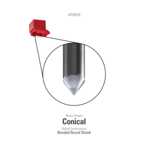 Audio-Technica ATN91R