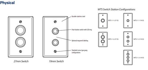 ILC WTS-1-1-19-SS-LED